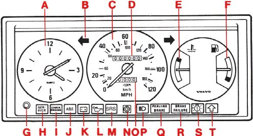 Odometer For Volvo 240260